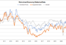 Strong to Stronger: Equipment Sales, Confidence in Economy